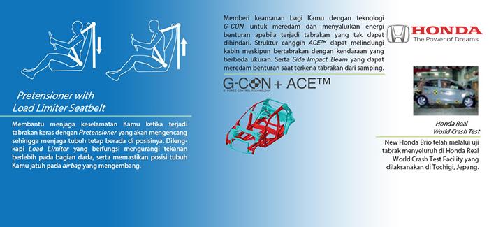 Harga Brio Semarang